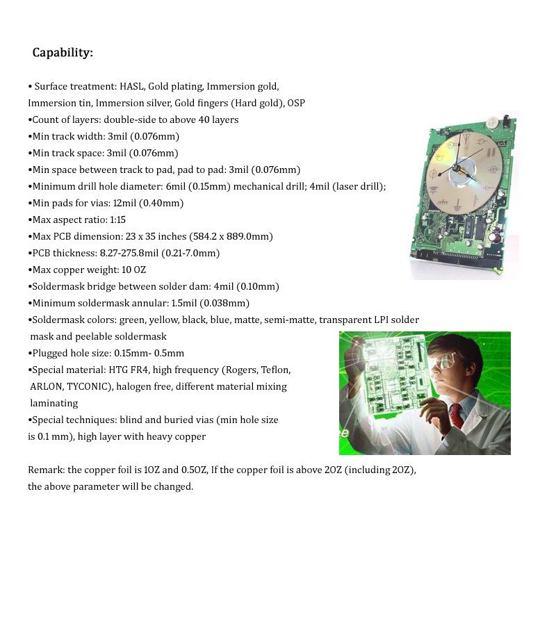 PCB Capabilities_Capabilities_Easy Way Electronic Technology Limited